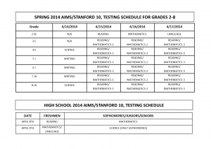 AIMS-STANFORD SCHEDULE